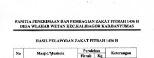Panitia Zakat Desa Wlahar Wetan