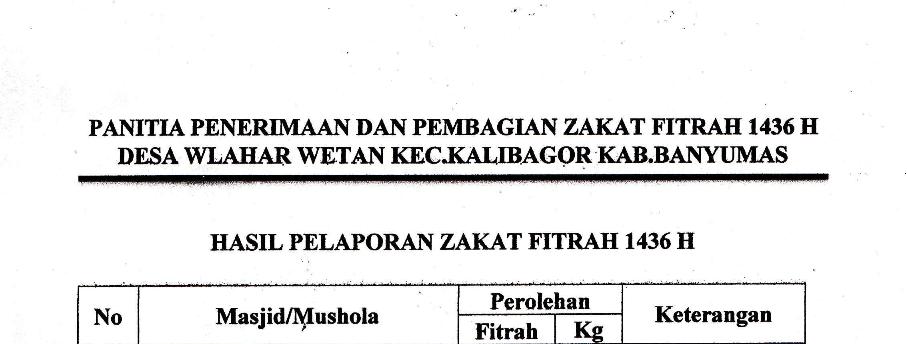 Laporan Kegiatan Panitia Zakat Fitrah Tingkat Desa Tahun 2015 1436h Wlahar Wetan